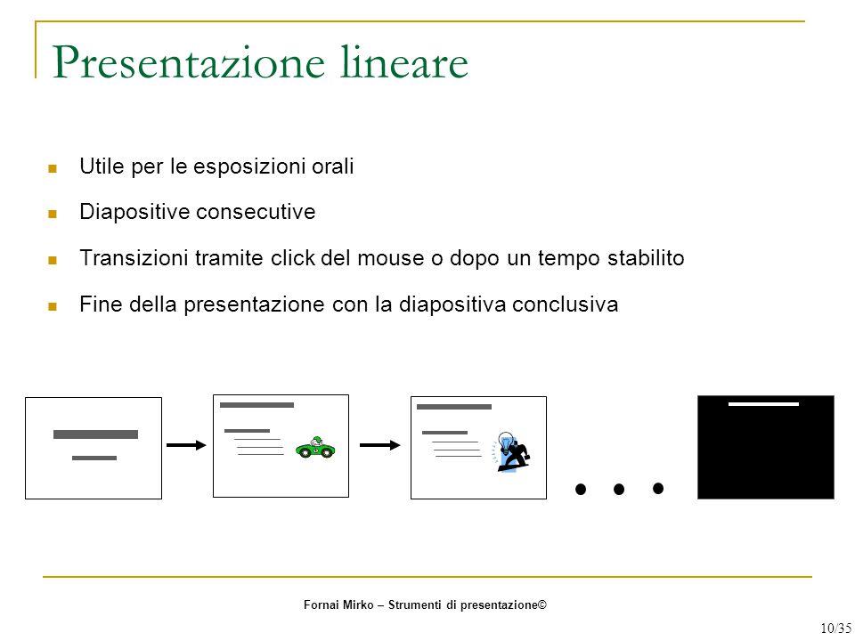 Presentazione lineare Utile per le esposizioni orali Diapositive consecutive Transizioni tramite click del mouse o dopo un tempo stabilito Fine della