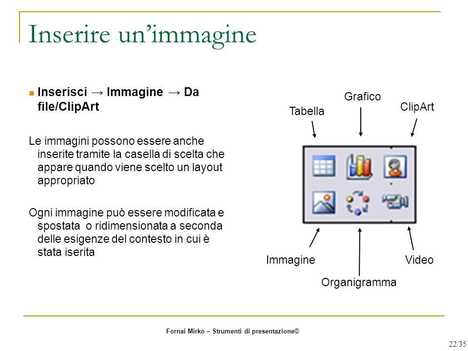 Inserire un'immagine Inserisci → Immagine → Da file/ClipArt Le immagini possono essere anche inserite tramite la casella di scelta che appare quando v