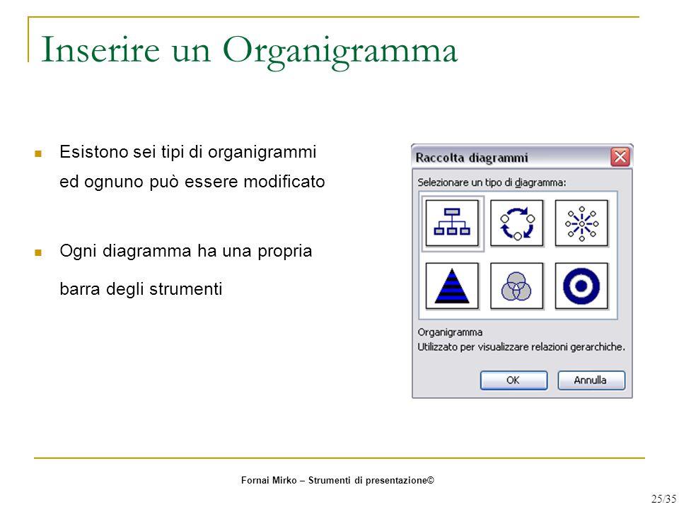 Inserire un Organigramma Esistono sei tipi di organigrammi ed ognuno può essere modificato Ogni diagramma ha una propria barra degli strumenti Fornai
