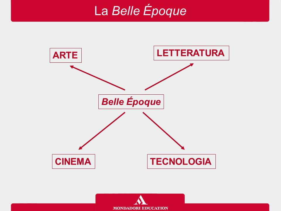 La Belle Époque Belle Époque ARTE LETTERATURA CINEMATECNOLOGIA
