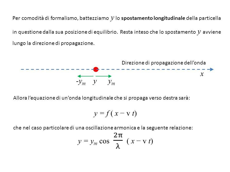 Per comodità di formalismo, battezziamo y lo spostamento longitudinale della particella in questione dalla sua posizione di equilibrio. Resta inteso c