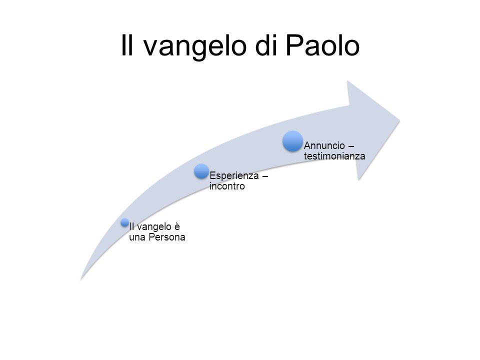 Il vangelo di Paolo Il vangelo è una Persona Esperienza – incontro Annuncio – testimonianza