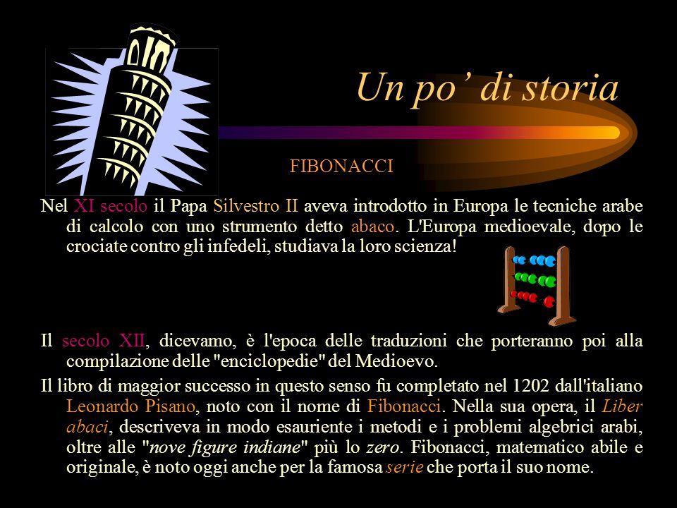 Un po' di storia IL MEDIOEVO I PRIMI SECOLI del periodo medievale, dal VI fino al XII d.C., sono generalmente classificati come l'Età buia della Scien