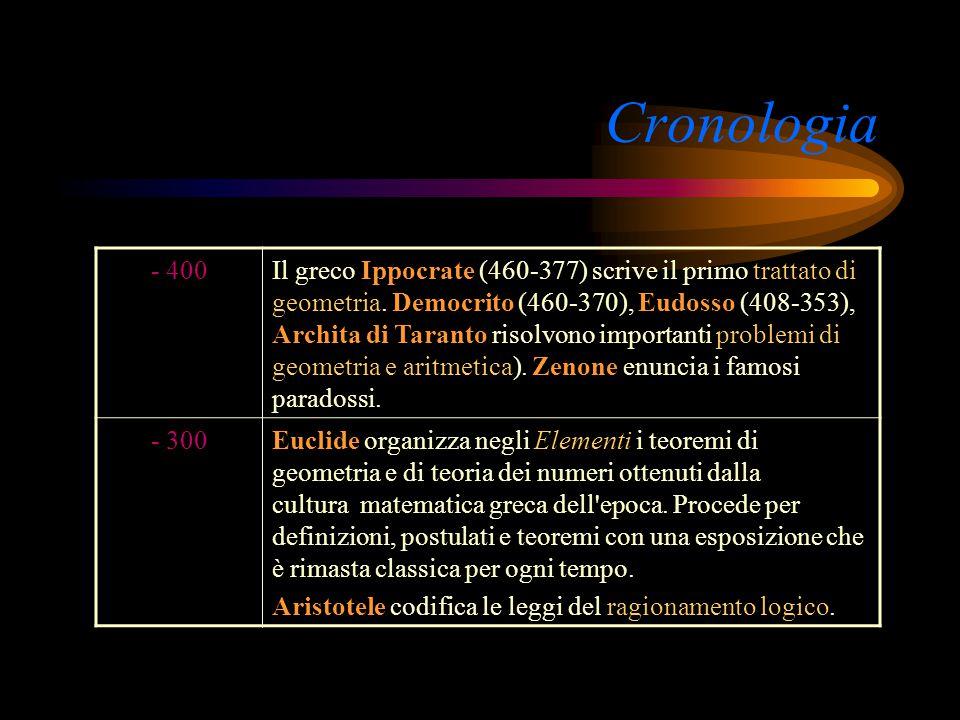 Cronologia - 3000Numeri geroglifici in Egitto - 1850Papiro di Mosca (notazione posizionale in Mesopotamia) -1700Papiro di Rhind (raccolta di 85 proble