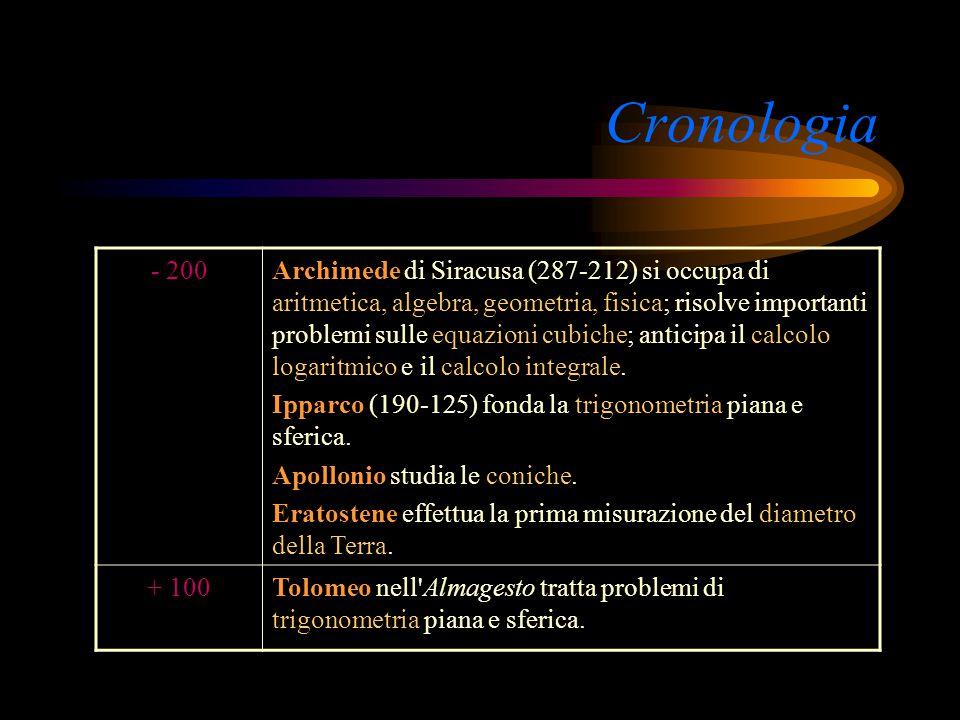 Cronologia - 400Il greco Ippocrate (460-377) scrive il primo trattato di geometria. Democrito (460-370), Eudosso (408-353), Archita di Taranto risolvo
