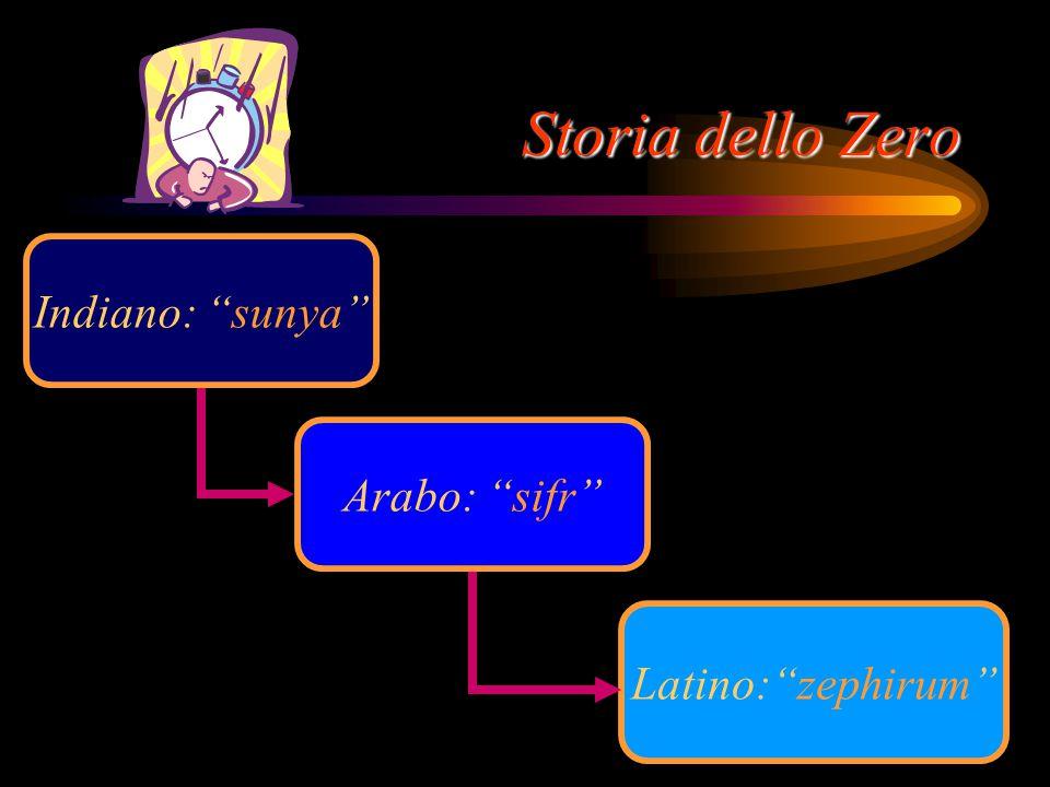 Storia dello Zero Nella descrizione del nuovo numero fatta da alcuni dotti occidentali essa mutò nel termine assonante latinizzato zephirum, che è la