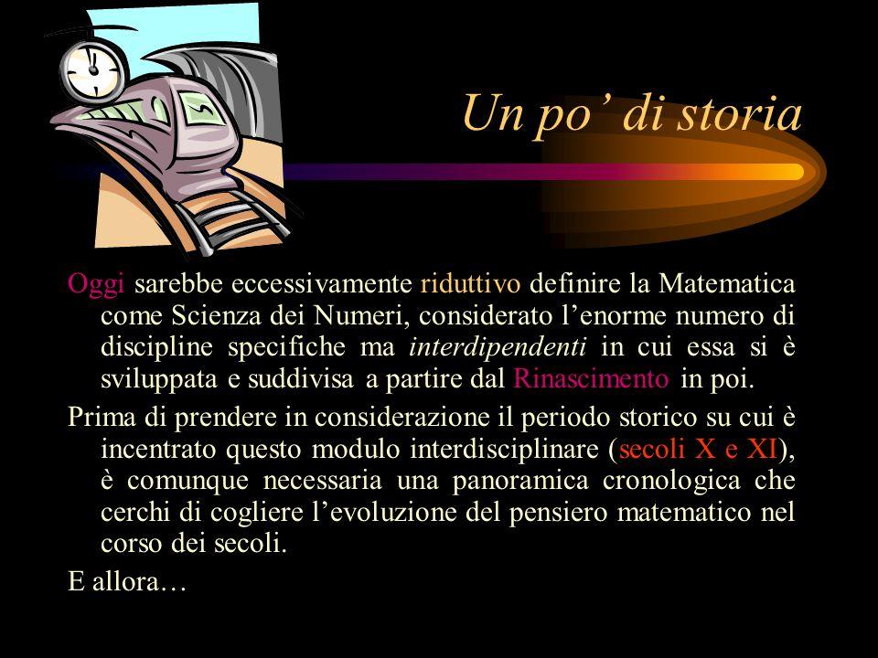 Storia dello Zero Come avrete appreso dalle lezioni di Storia su San Nilo, il Patrono della nostra città (e del nostro Liceo) muore nel 1004.