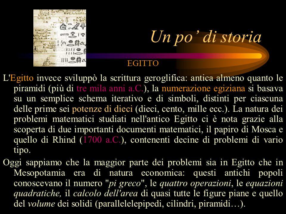 Un po' di storia MESOPOTAMIA Verso la fine del IV millennio a.C., una forma primitiva di scrittura era stata sviluppata in modo indipendente e assai d