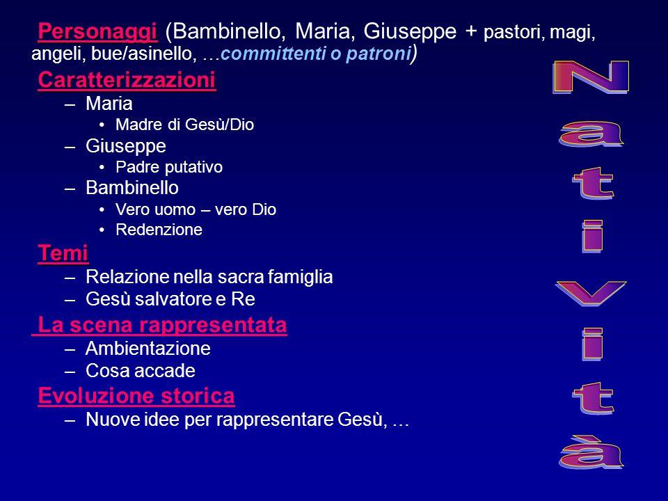 Personaggi Personaggi (Bambinello, Maria, Giuseppe + pastori, magi, angeli, bue/asinello, …committenti o patroni ) Caratterizzazioni –Maria Madre di G
