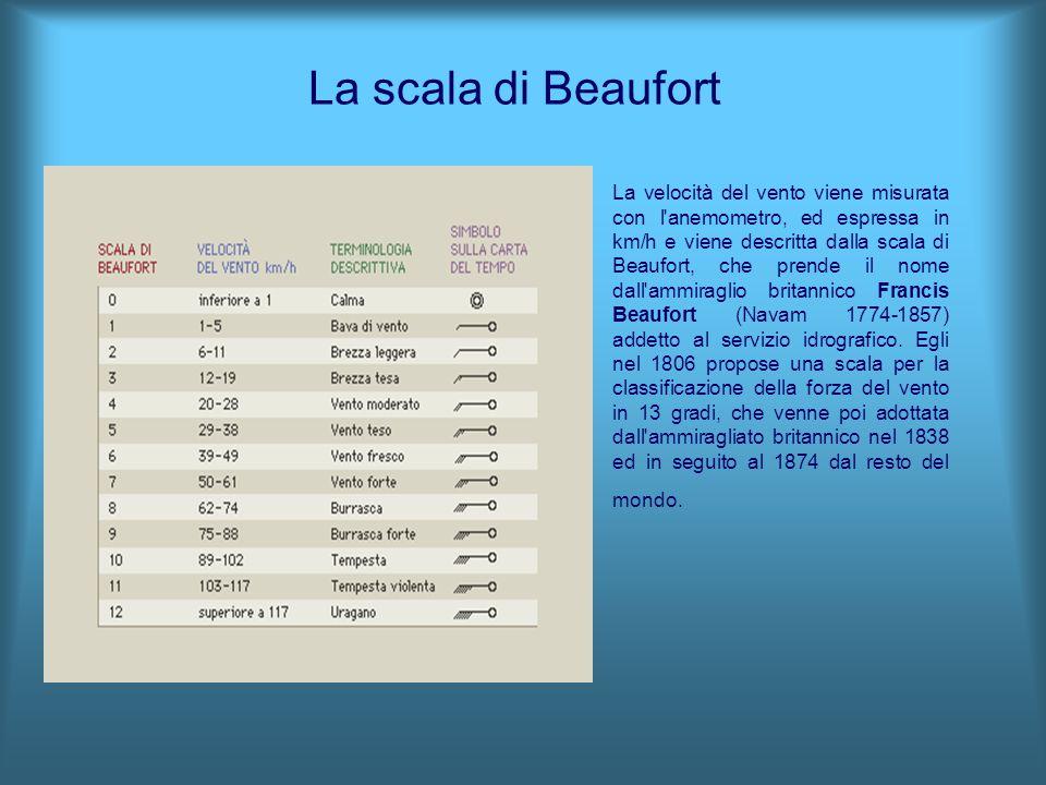 La scala di Beaufort La velocità del vento viene misurata con l'anemometro, ed espressa in km/h e viene descritta dalla scala di Beaufort, che prende