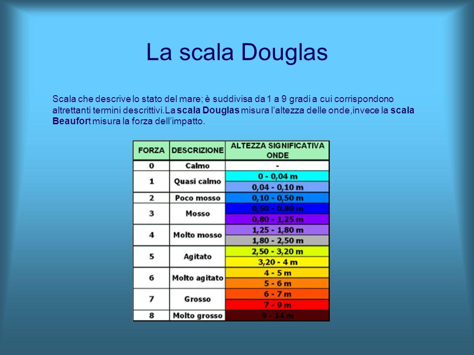La scala Douglas Scala che descrive lo stato del mare; è suddivisa da 1 a 9 gradi a cui corrispondono altrettanti termini descrittivi.La scala Douglas