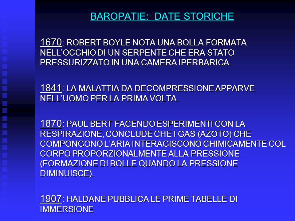BAROPATIE: DATE STORICHE 1670 : ROBERT BOYLE NOTA UNA BOLLA FORMATA NELL'OCCHIO DI UN SERPENTE CHE ERA STATO PRESSURIZZATO IN UNA CAMERA IPERBARICA.