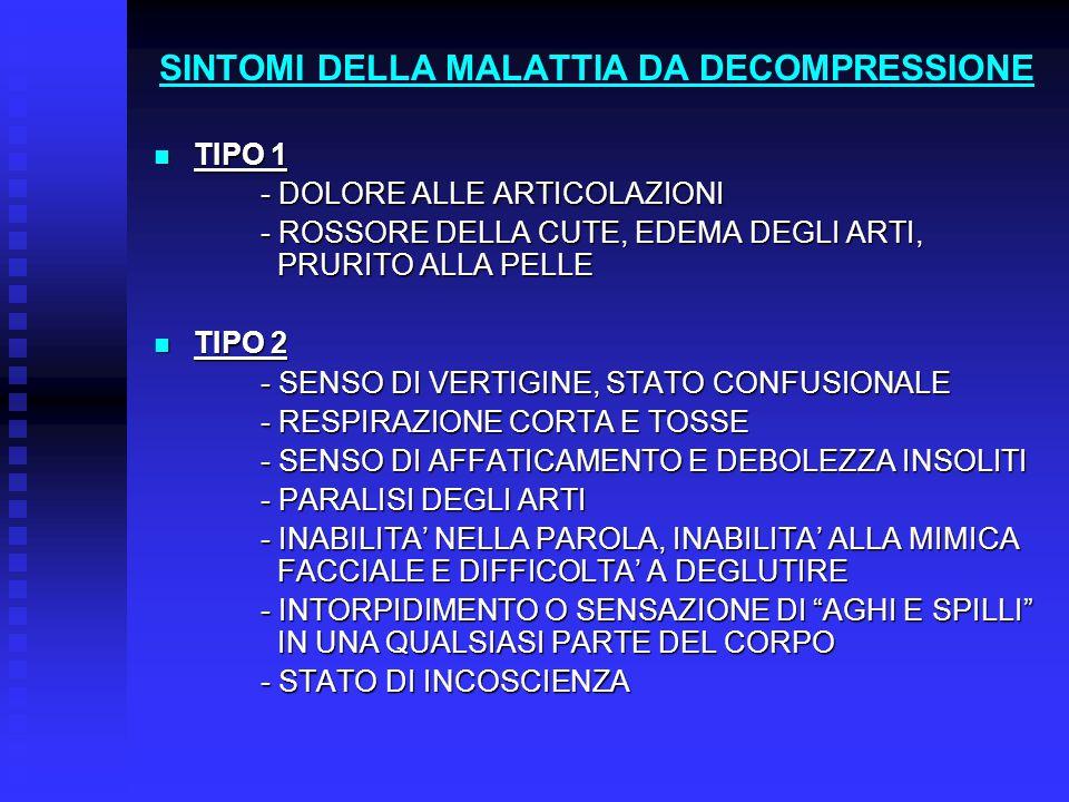 SINTOMI DELLA MALATTIA DA DECOMPRESSIONE TIPO 1 TIPO 1 - DOLORE ALLE ARTICOLAZIONI - ROSSORE DELLA CUTE, EDEMA DEGLI ARTI, PRURITO ALLA PELLE TIPO 2 TIPO 2 - SENSO DI VERTIGINE, STATO CONFUSIONALE - RESPIRAZIONE CORTA E TOSSE - SENSO DI AFFATICAMENTO E DEBOLEZZA INSOLITI - PARALISI DEGLI ARTI - INABILITA' NELLA PAROLA, INABILITA' ALLA MIMICA FACCIALE E DIFFICOLTA' A DEGLUTIRE - INTORPIDIMENTO O SENSAZIONE DI AGHI E SPILLI IN UNA QUALSIASI PARTE DEL CORPO - STATO DI INCOSCIENZA