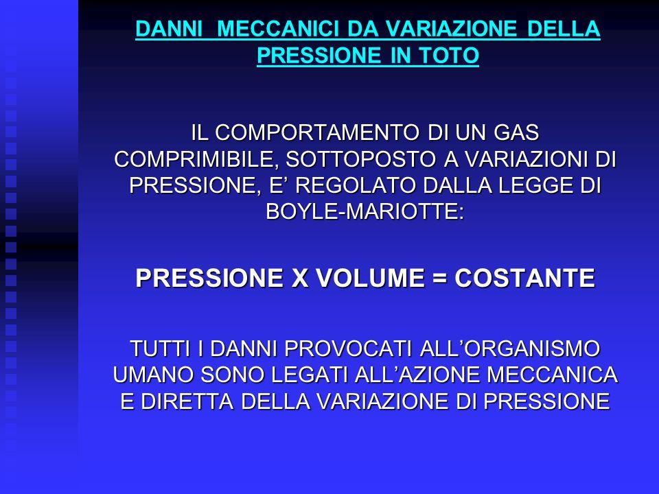 DANNI MECCANICI DA VARIAZIONE DELLA PRESSIONE IN TOTO IL COMPORTAMENTO DI UN GAS COMPRIMIBILE, SOTTOPOSTO A VARIAZIONI DI PRESSIONE, E' REGOLATO DALLA LEGGE DI BOYLE-MARIOTTE: PRESSIONE X VOLUME = COSTANTE TUTTI I DANNI PROVOCATI ALL'ORGANISMO UMANO SONO LEGATI ALL'AZIONE MECCANICA E DIRETTA DELLA VARIAZIONE DI PRESSIONE