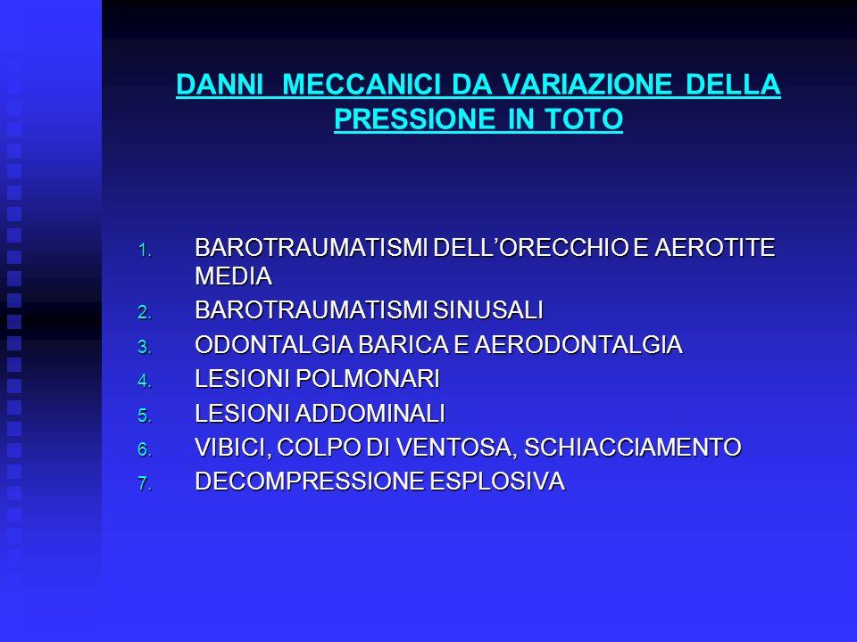 DANNI MECCANICI DA VARIAZIONE DELLA PRESSIONE IN TOTO 1. BAROTRAUMATISMI DELL'ORECCHIO E AEROTITE MEDIA 2. BAROTRAUMATISMI SINUSALI 3. ODONTALGIA BARI