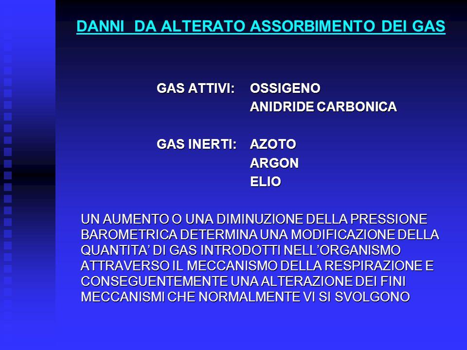 DANNI DA ALTERATO ASSORBIMENTO DEI GAS GAS ATTIVI:OSSIGENO ANIDRIDE CARBONICA ANIDRIDE CARBONICA GAS INERTI:AZOTO ARGONELIO UN AUMENTO O UNA DIMINUZIONE DELLA PRESSIONE BAROMETRICA DETERMINA UNA MODIFICAZIONE DELLA QUANTITA' DI GAS INTRODOTTI NELL'ORGANISMO ATTRAVERSO IL MECCANISMO DELLA RESPIRAZIONE E CONSEGUENTEMENTE UNA ALTERAZIONE DEI FINI MECCANISMI CHE NORMALMENTE VI SI SVOLGONO