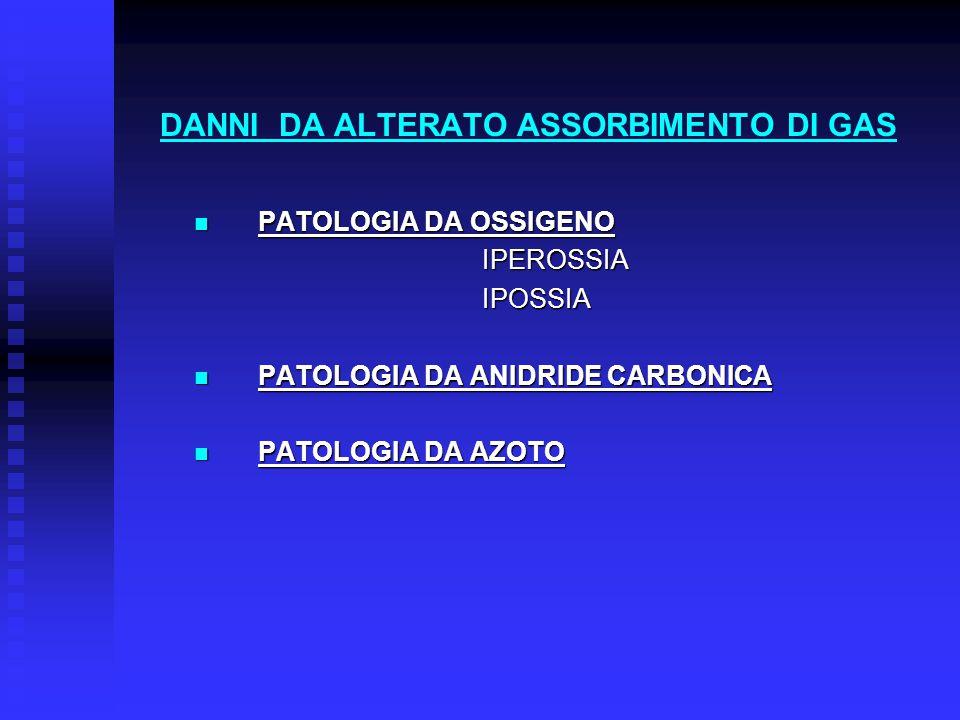 DANNI DA ALTERATO ASSORBIMENTO DI GAS PATOLOGIA DA OSSIGENO PATOLOGIA DA OSSIGENOIPEROSSIAIPOSSIA PATOLOGIA DA ANIDRIDE CARBONICA PATOLOGIA DA ANIDRID