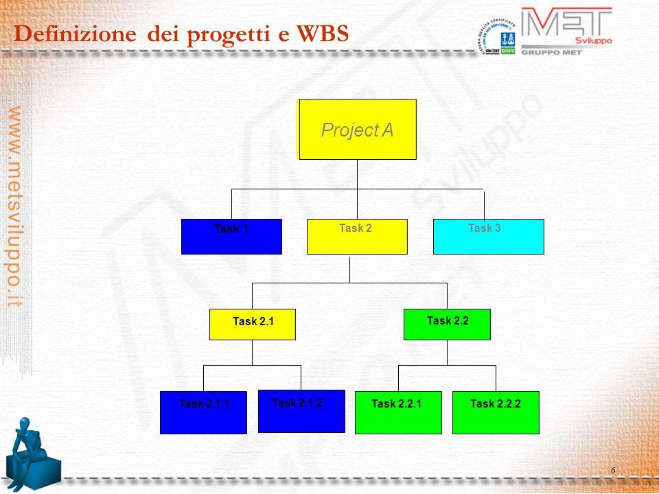 6 Definizione dei progetti e WBS Project A Task 1 Task 2Task 3 Task 2.1 Task 2.1.1 Task 2.2 Task 2.2.1Task 2.2.2 Task 2.1.2