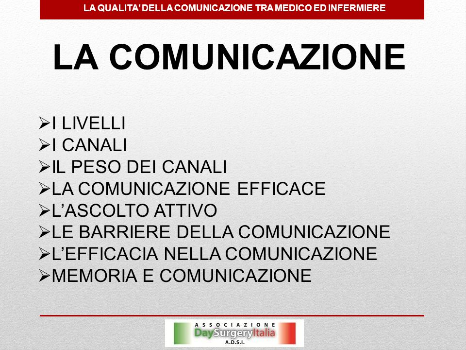 LA QUALITA' DELLA COMUNICAZIONE TRA MEDICO ED INFERMIERE LA COMUNICAZIONE  I LIVELLI  I CANALI  IL PESO DEI CANALI  LA COMUNICAZIONE EFFICACE  L'ASCOLTO ATTIVO  LE BARRIERE DELLA COMUNICAZIONE  L'EFFICACIA NELLA COMUNICAZIONE  MEMORIA E COMUNICAZIONE