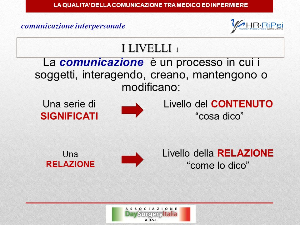 LA QUALITA' DELLA COMUNICAZIONE TRA MEDICO ED INFERMIERE comunicazione interpersonale I LIVELLI 1 La comunicazione è un processo in cui i soggetti, interagendo, creano, mantengono o modificano: Una serie di SIGNIFICATI Livello del CONTENUTO cosa dico Una RELAZIONE Livello della RELAZIONE come lo dico