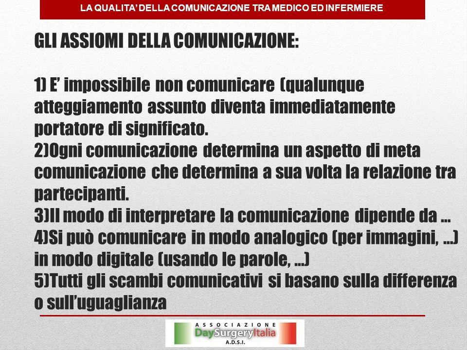 GLI ASSIOMI DELLA COMUNICAZIONE: 1) E' impossibile non comunicare (qualunque atteggiamento assunto diventa immediatamente portatore di significato.