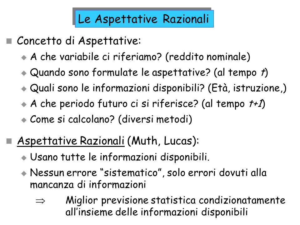 Concetto di Aspettative:  A che variabile ci riferiamo? (reddito nominale)  Quando sono formulate le aspettative? (al tempo t)  Quali sono le infor