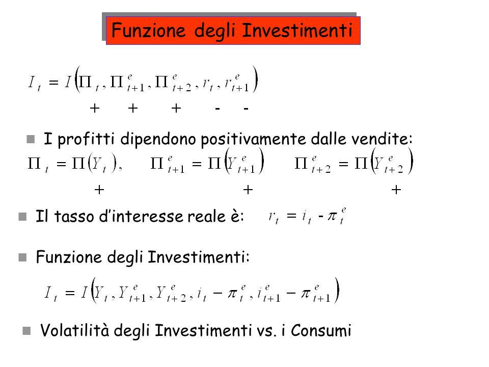 Funzione degli Investimenti Funzione degli Investimenti: Il tasso d'interesse reale è: I profitti dipendono positivamente dalle vendite: Volatilità de