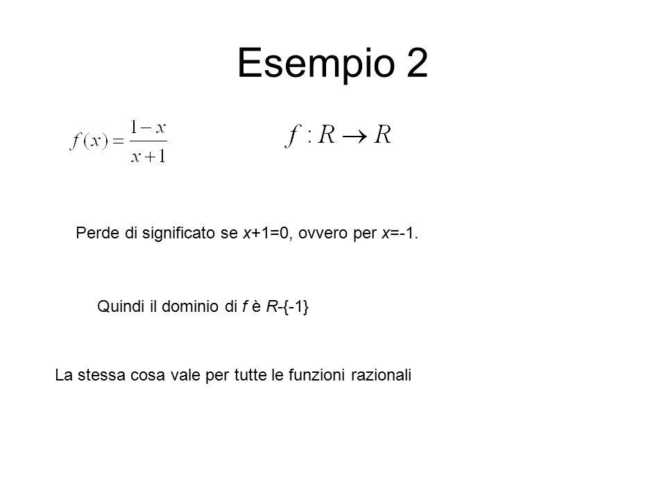 Calcolo del dominio di una funzione razionale Inizio Calcola le radici di D(x) e inseriscile in S D=R-S Stampa D Fine S=  I O