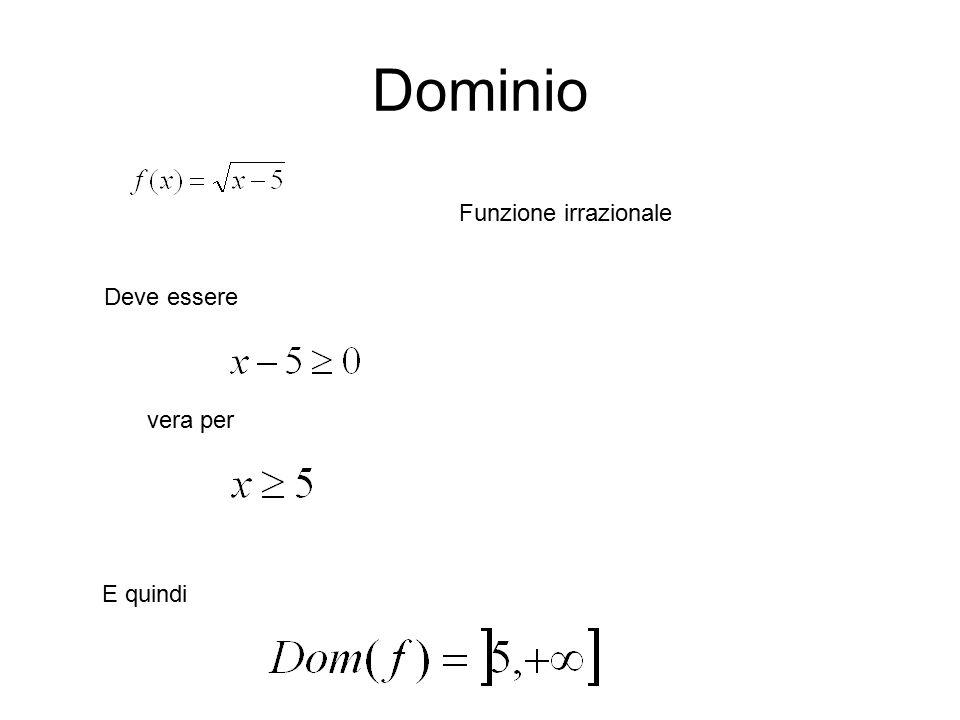 Calcolo del dominio di una funzione irrazionale Inizio S={ x  R   P(x)  0} Dom(f)=S Stampa D Fine S=S= I O