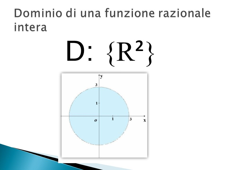 D: {R ² }