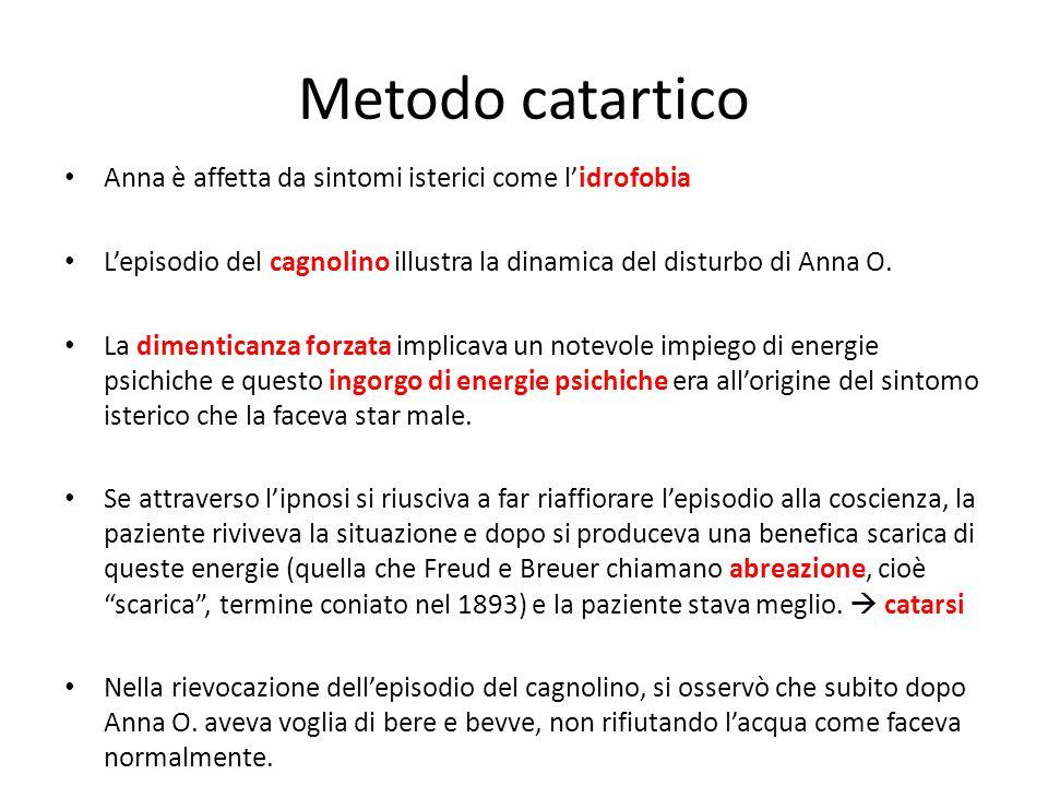 Metodo catartico Anna è affetta da sintomi isterici come l'idrofobia L'episodio del cagnolino illustra la dinamica del disturbo di Anna O.