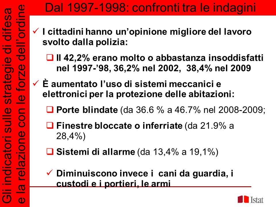 I cittadini hanno un'opinione migliore del lavoro svolto dalla polizia:  Il 42,2% erano molto o abbastanza insoddisfatti nel 1997-'98, 36,2% nel 2002