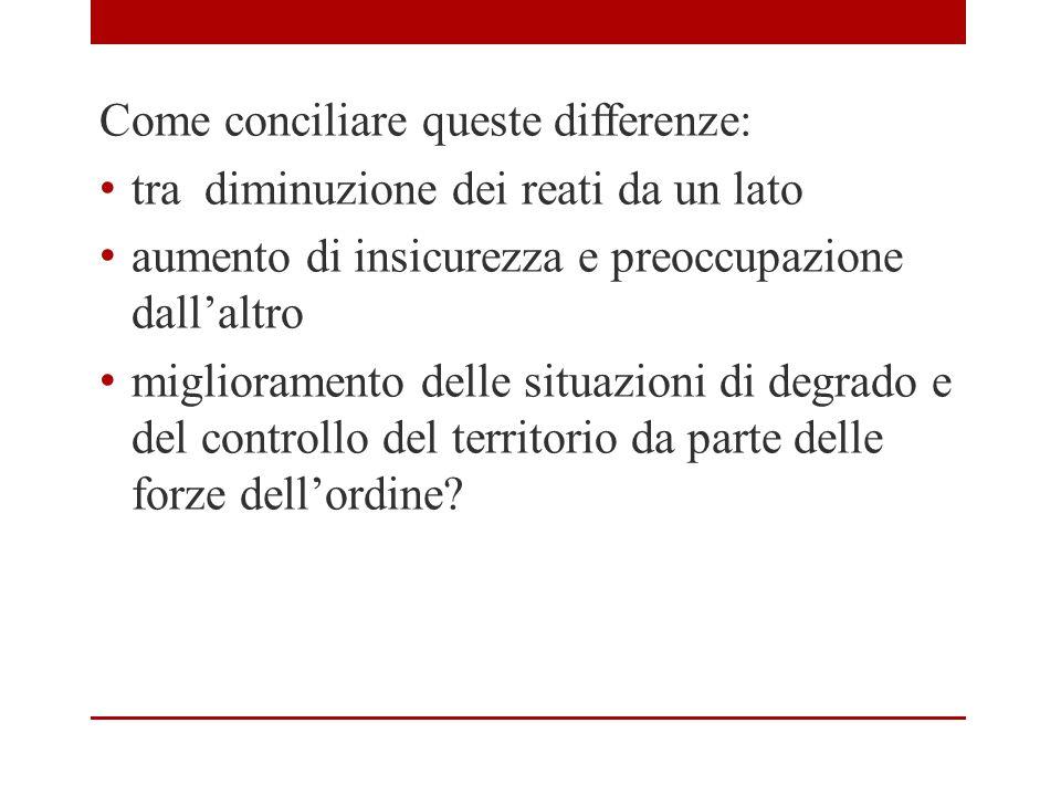 Come conciliare queste differenze: tra diminuzione dei reati da un lato aumento di insicurezza e preoccupazione dall'altro miglioramento delle situazi
