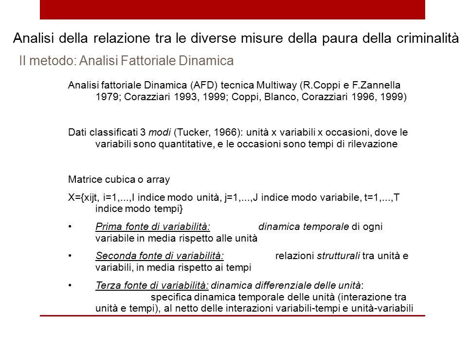 Analisi fattoriale Dinamica (AFD) tecnica Multiway (R.Coppi e F.Zannella 1979; Corazziari 1993, 1999; Coppi, Blanco, Corazziari 1996, 1999) Dati class