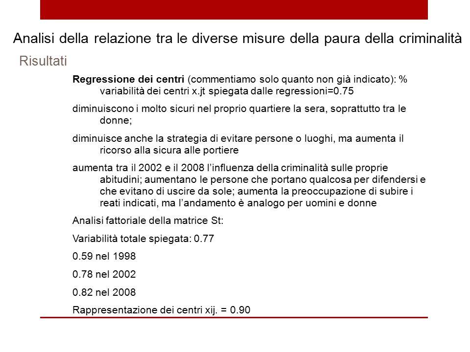 Regressione dei centri (commentiamo solo quanto non già indicato): % variabilità dei centri x.jt spiegata dalle regressioni=0.75 diminuiscono i molto