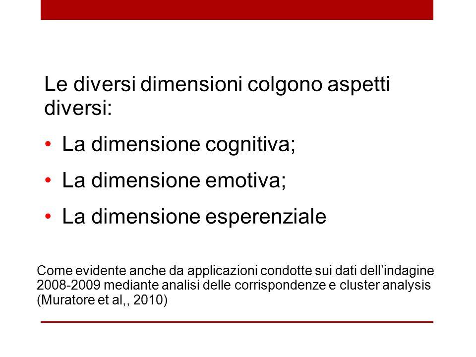 Le diversi dimensioni colgono aspetti diversi: La dimensione cognitiva; La dimensione emotiva; La dimensione esperenziale Come evidente anche da appli