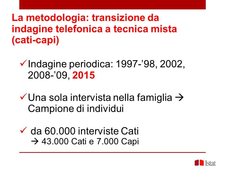 La metodologia: transizione da indagine telefonica a tecnica mista (cati-capi) Indagine periodica: 1997-'98, 2002, 2008-'09, 2015 Una sola intervista