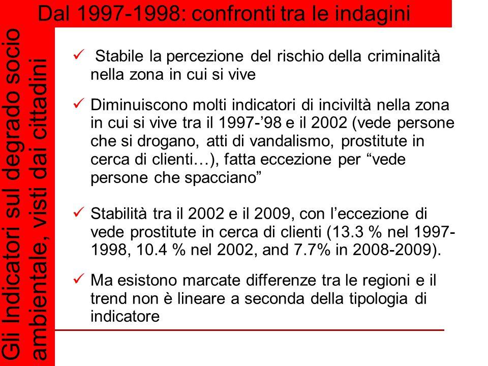 Stabile la percezione del rischio della criminalità nella zona in cui si vive Diminuiscono molti indicatori di inciviltà nella zona in cui si vive tra