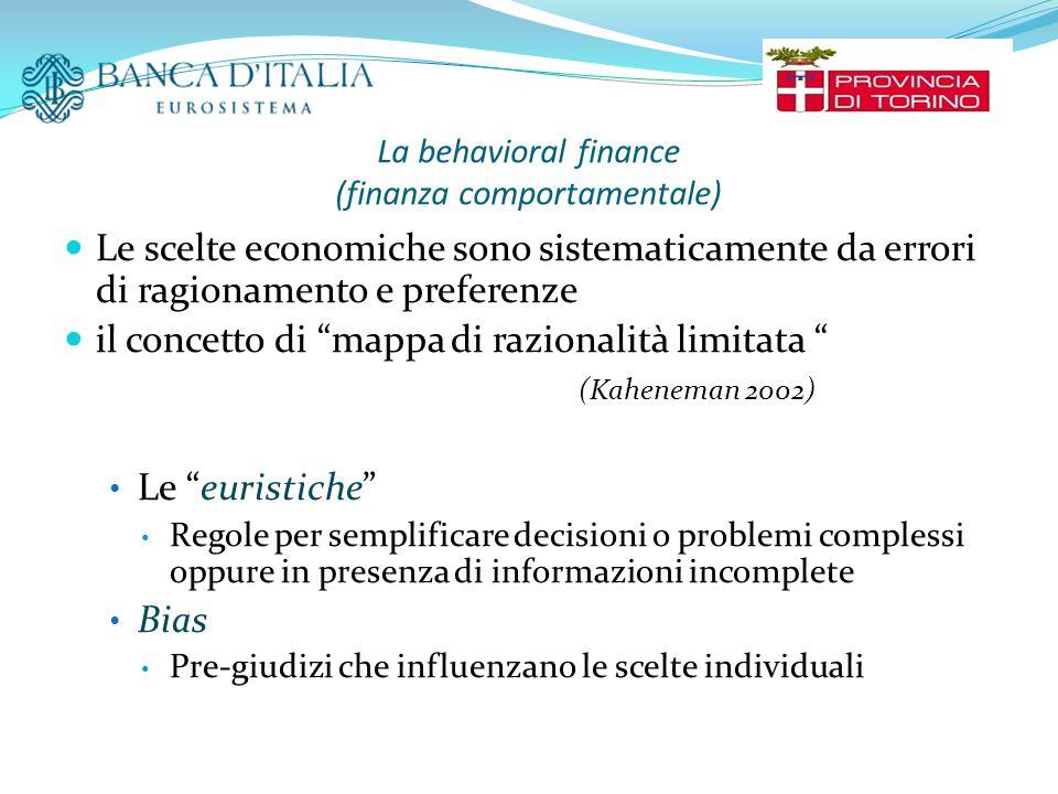 La behavioral finance (finanza comportamentale) Le scelte economiche sono sistematicamente da errori di ragionamento e preferenze il concetto di mappa di razionalità limitata (Kaheneman 2002) Le euristiche Regole per semplificare decisioni o problemi complessi oppure in presenza di informazioni incomplete Bias Pre-giudizi che influenzano le scelte individuali