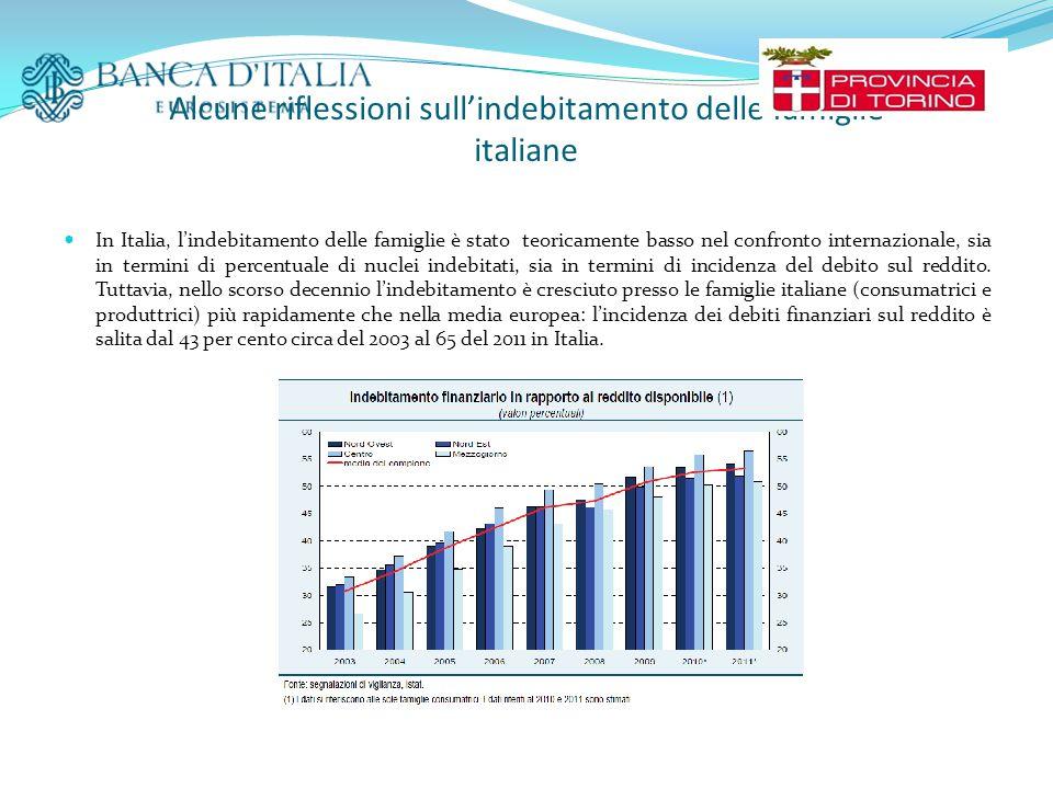 Alcune riflessioni sull'indebitamento delle famiglie italiane In Italia, l'indebitamento delle famiglie è stato teoricamente basso nel confronto internazionale, sia in termini di percentuale di nuclei indebitati, sia in termini di incidenza del debito sul reddito.