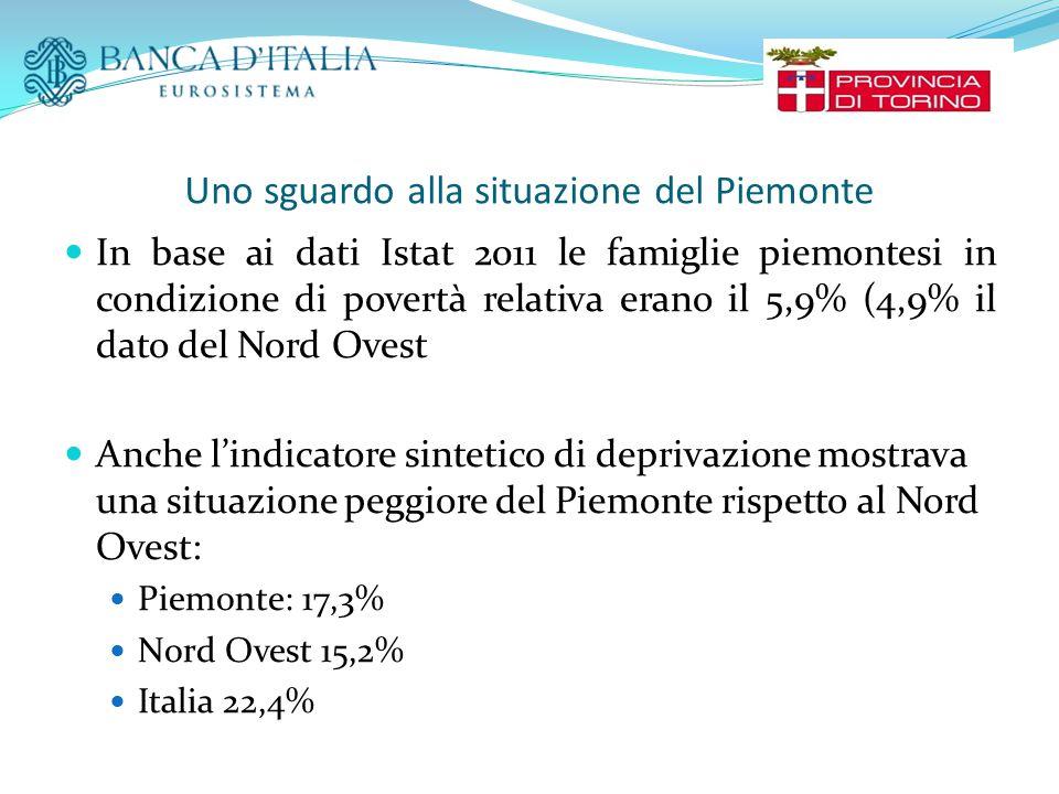 Uno sguardo alla situazione del Piemonte In base ai dati Istat 2011 le famiglie piemontesi in condizione di povertà relativa erano il 5,9% (4,9% il dato del Nord Ovest Anche l'indicatore sintetico di deprivazione mostrava una situazione peggiore del Piemonte rispetto al Nord Ovest: Piemonte: 17,3% Nord Ovest 15,2% Italia 22,4%