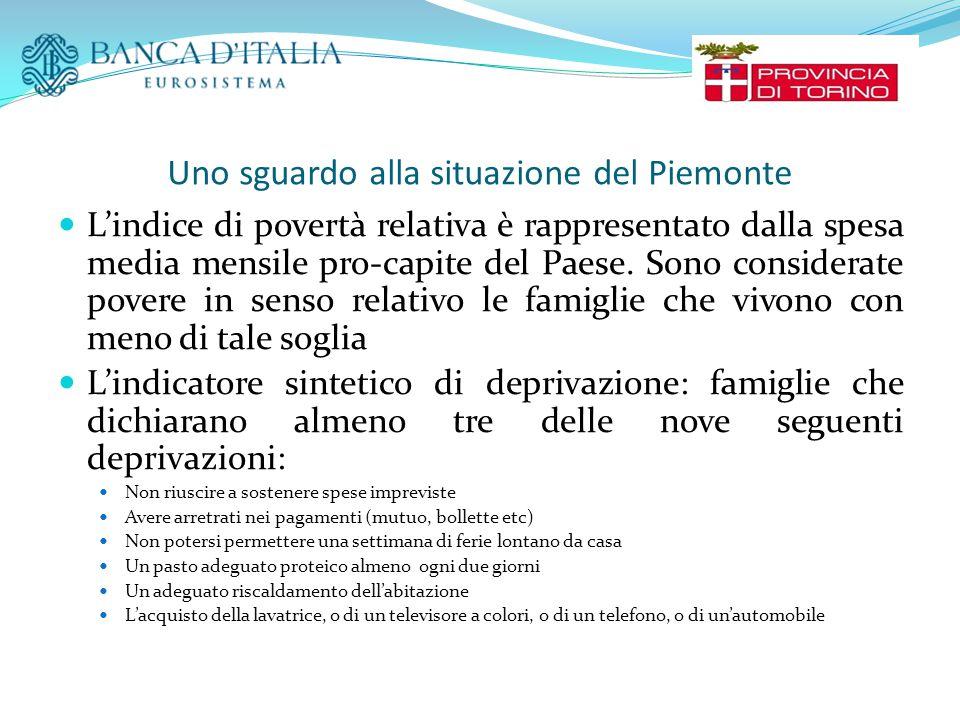 Uno sguardo alla situazione del Piemonte L'indice di povertà relativa è rappresentato dalla spesa media mensile pro-capite del Paese.