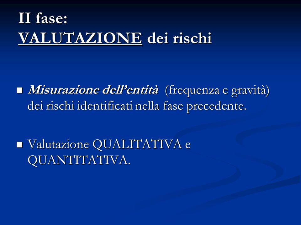 II fase: VALUTAZIONE dei rischi Misurazione dell'entità (frequenza e gravità) dei rischi identificati nella fase precedente. Misurazione dell'entità (