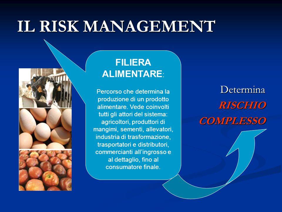 IL RISK MANAGEMENT Determina RISCHIO COMPLESSO FILIERA ALIMENTARE : Percorso che determina la produzione di un prodotto alimentare. Vede coinvolti tut