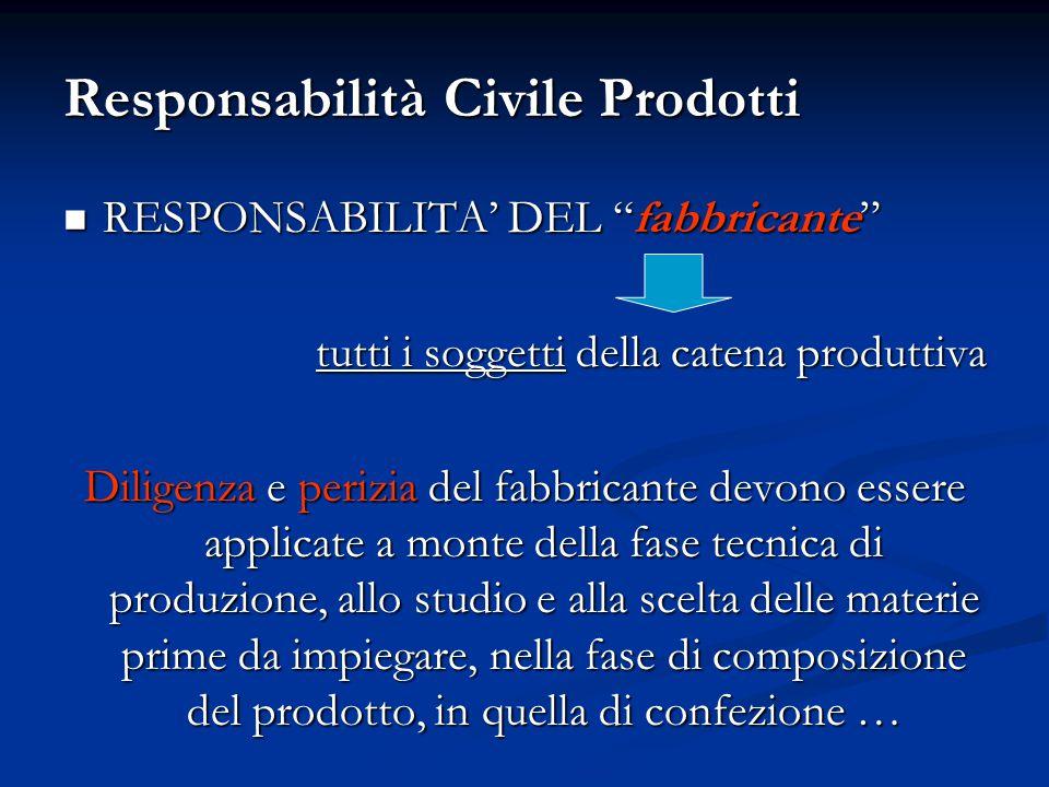 """Responsabilità Civile Prodotti RESPONSABILITA' DEL """"fabbricante"""" RESPONSABILITA' DEL """"fabbricante"""" tutti i soggetti della catena produttiva Diligenza"""