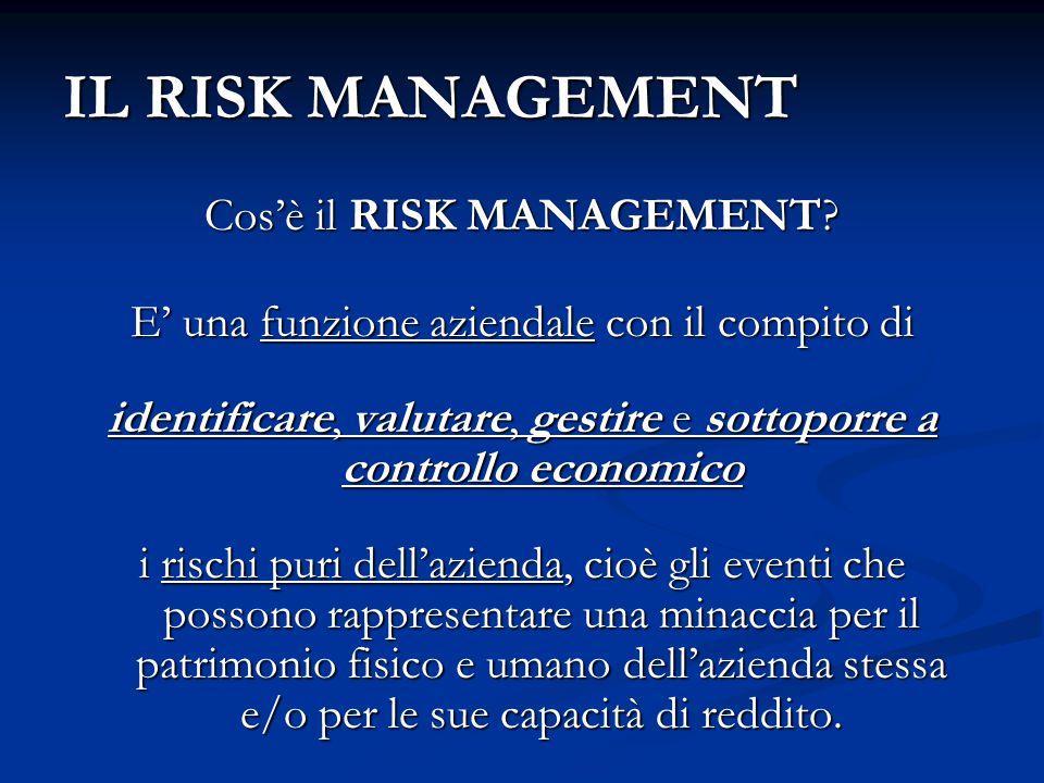 IL RISK MANAGEMENT Cos'è il RISK MANAGEMENT? E' una funzione aziendale con il compito di identificare, valutare, gestire e sottoporre a controllo econ