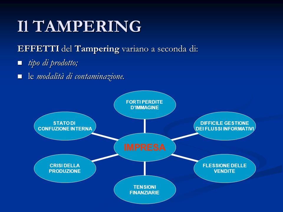Il TAMPERING EFFETTI del Tampering variano a seconda di: tipo di prodotto; tipo di prodotto; le modalità di contaminazione. le modalità di contaminazi