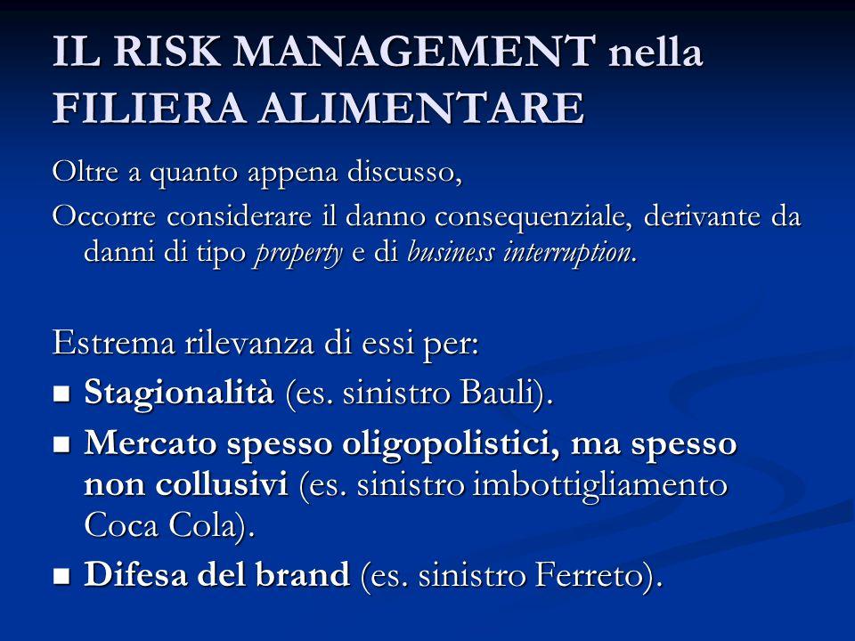 IL RISK MANAGEMENT nella FILIERA ALIMENTARE Oltre a quanto appena discusso, Occorre considerare il danno consequenziale, derivante da danni di tipo pr