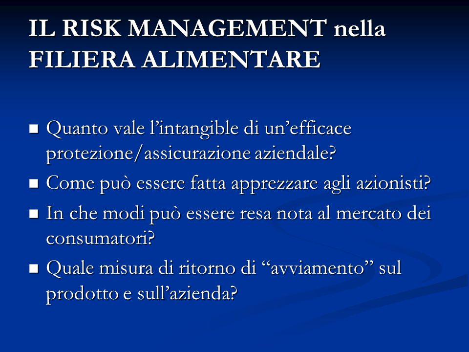 IL RISK MANAGEMENT nella FILIERA ALIMENTARE Quanto vale l'intangible di un'efficace protezione/assicurazione aziendale? Quanto vale l'intangible di un