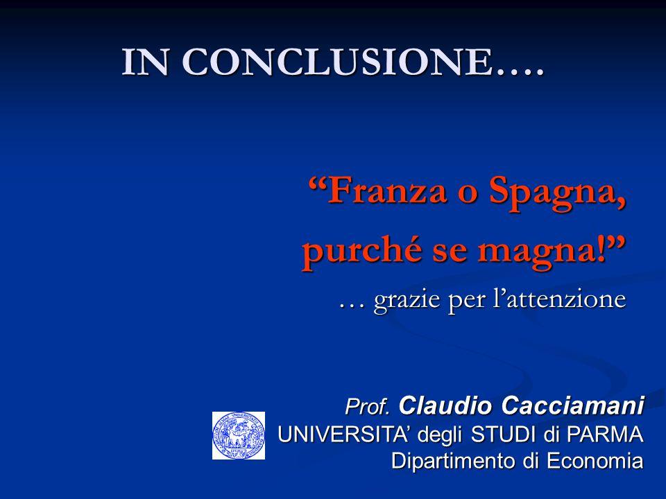 """IN CONCLUSIONE…. """"Franza o Spagna, purché se magna!"""" … grazie per l'attenzione Prof. Claudio Cacciamani UNIVERSITA' degli STUDI di PARMA Dipartimento"""